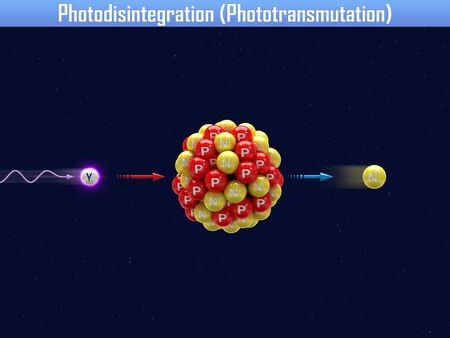 nucleo: Fotodesintegraci�n con n�cleo de Argentum