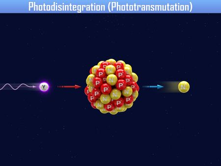 core strategy: Photodisintegration with core of Argentum