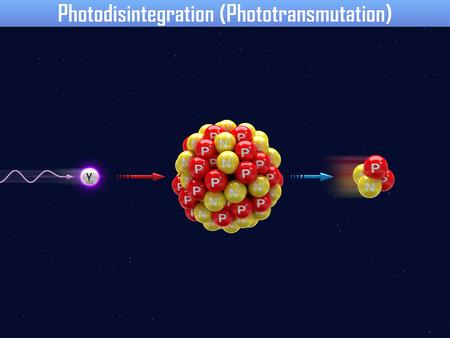 gamma radiation: Photodisintegration with heavy core