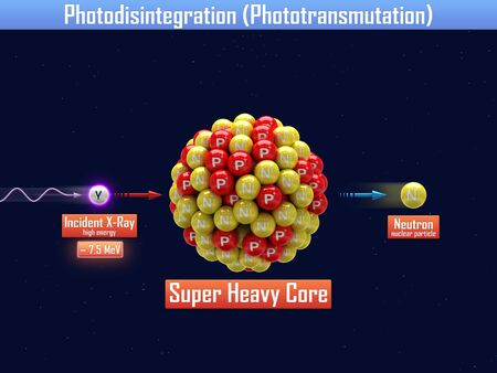 gamma radiation: Photodisintegration with core of Bismuthum