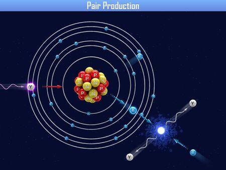 gamma radiation: Pair Production Stock Photo
