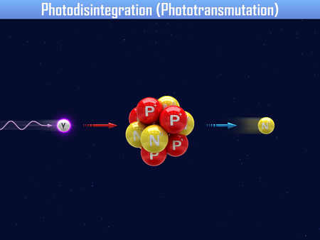 gamma: Photodisintegration with core of Carbon