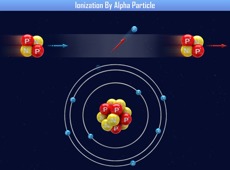 Ionization By Alpha Particle (3d illustration) Stock Photo