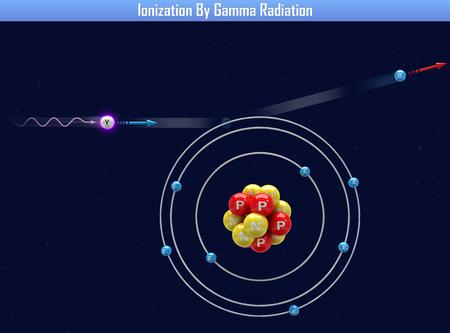 Ionization By Gamma Radiation (3d illustration) Stock Photo