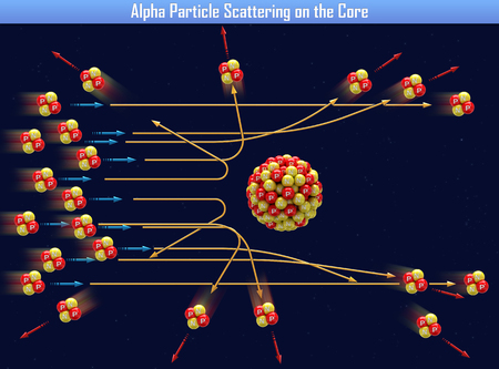 Alpha Particle Scattering on the Core (3d illustration) Stock Photo