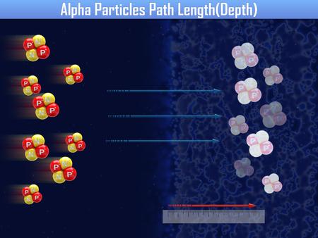 Alpha Particles Path Length (3d illustration)