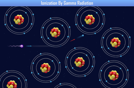 Ionization By Gamma Radiation (3d illustration) Stock Photo