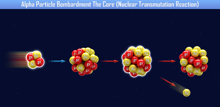 Alpha Particle Bombardment The Core (Nuclear Transmutation Reaction) (3d illustration) Stock Photo