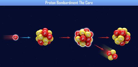 Proton Bombardment The Core (3d illustration)