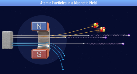 Atomic Particles in a Magnetic Field (3d illustration) Standard-Bild - 98688680