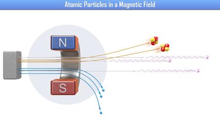 Atomic Particles in einem Magnetfeld (3d illustration) Standard-Bild