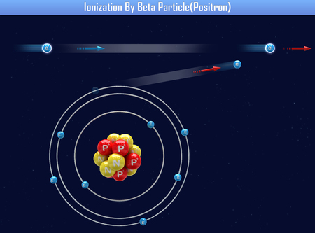 Ionization By Beta Particle(Positron) (3d illustration) Stock Photo