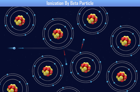 Ionization By Beta Particle (3d illustration) Stock Photo