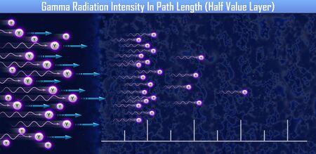 Gamma Radiation Intensity In Path Length (Half Value Layer) (3d illustration) Stock Photo