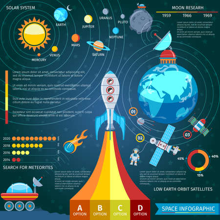 Colorful Space And Astronomy Infographics - Solar System, Moon Research, Low Earth Orbit Satellites, Search For Meteorites