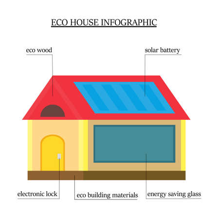 solar panel roof: Eco-house infographics. wooden house with environmentally friendly materials with the roof with a solar panel, a window saves energy and electronic lock
