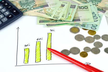 Company Growth - Poland  Hand drawn graph, polish money and calculator on the table