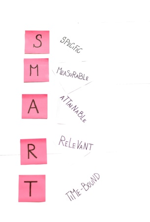 mnemonic: SMART is a mnemonic, giving criteria to guide in the setting of objectives, for example in project management, employee performance management and personal development