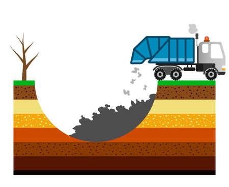 Umweltverschmutzung Illustration mit Müllwagen