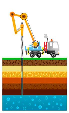 O caminhão de perfuração perfura um poço. Industria de mineração. Ilustração plana esquemática. Camadas da terra. Foto de archivo - 94296595