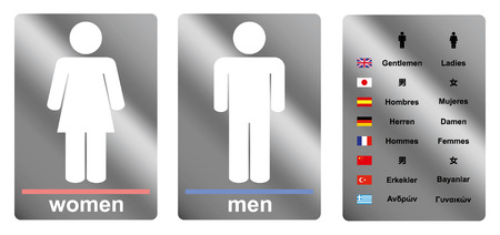 Wc Toilet Sign in different Languages Vector