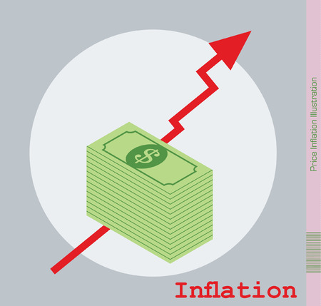 purchasing power: Inflation of Prices