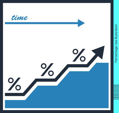 the percentage: Percentage Rise Illustration Illustration