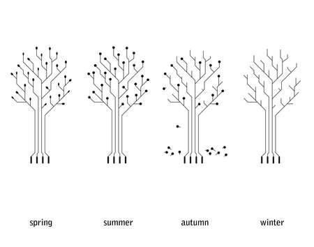 technologie seizoensgebonden conceptie (printplaat boom)