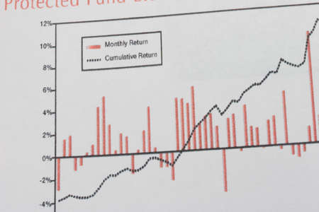 monthly: Monthly return vs Cumulative return graph Stock Photo