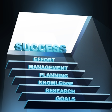 opportunity sign: illustration of steps of success