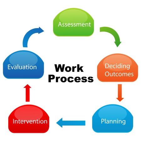 Ilustración de la empresa trabajar proceso sobre fondo blanco