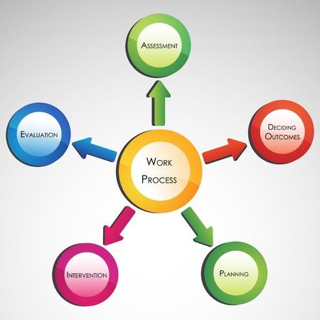 proces: Ilustracja diagramu procesu pracy