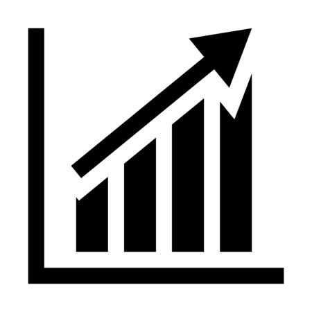 uptrend bar chart