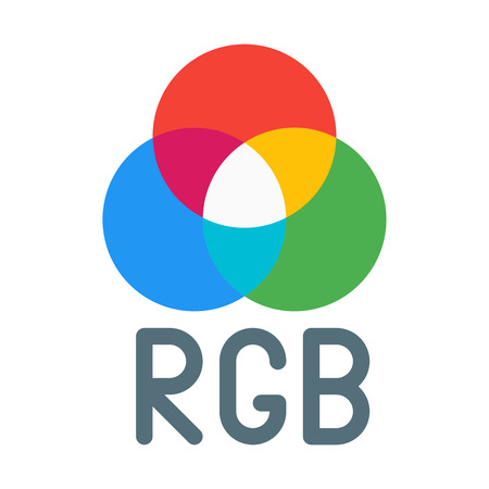 RGB color model Çizim