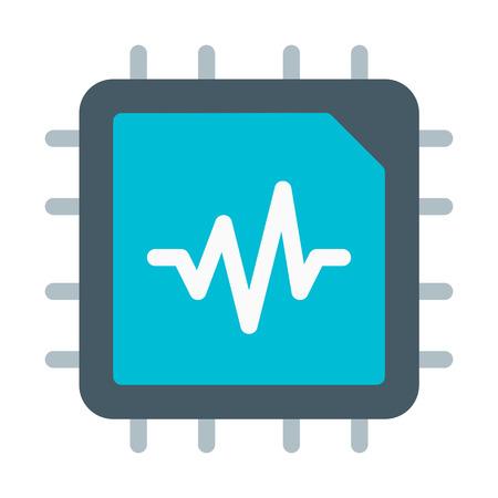 CPU Performace Graph