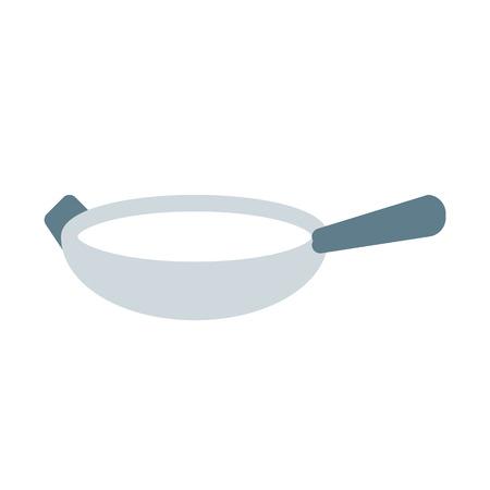 frying pan or skillet