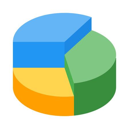 pie chart variations