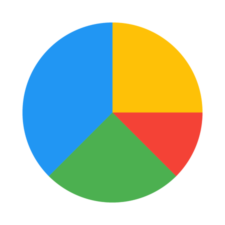 Pie chart breakdown