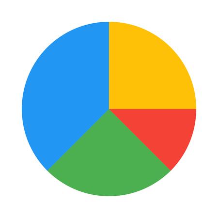 Pie chart breakdown