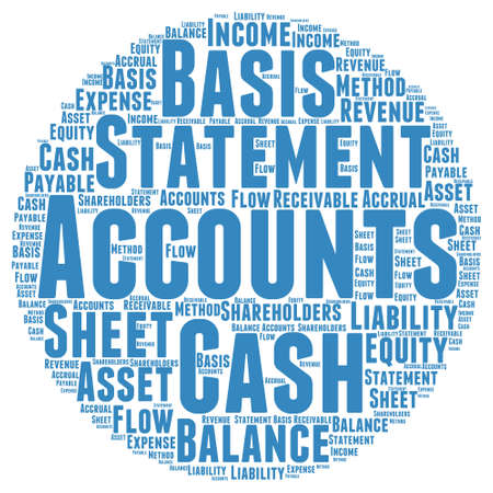 payable: Account Word Cloud Illustration In Round Shape