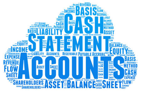 accounts payable: Account Word Cloud Illustration In Cloud Shape Stock Photo