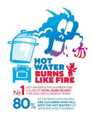 Hot water danger infographic poster vector template. Children scalds and burns injuries prevention information. Boiling water warning with text. Child safety advisory brochure, flyer color page layout