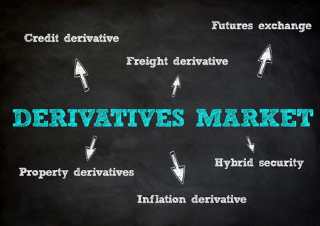 Derivatives Market concept photo