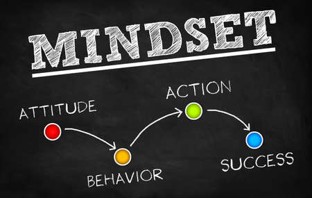 Mindset is everything for success 免版税图像