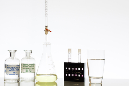 hydrochloric: Testing of water for pH and chlorine