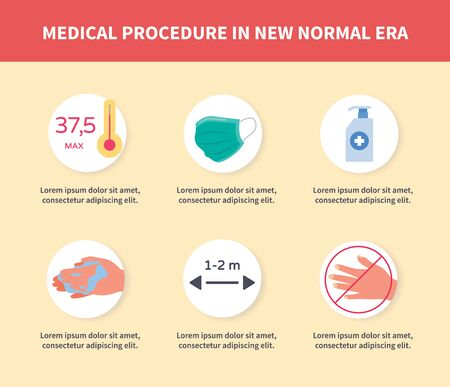Medical procedure in new normal era campaign for web website home homepage landing page banner full color style modern flat design vector illustration