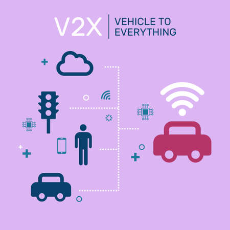Vehicle to everything technology, internet of things vector icons. Car AI design elements