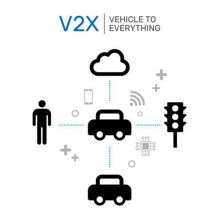 Smart carn infographics, vehicle to everything, v2x technology vector infographics icons