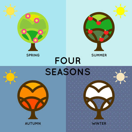 fruitage: Depict of four seasons change during the year round. Tree changing is an symbol to tell the start of season.