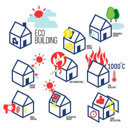 contaminacion acustica: Ambientalmente amistoso de la construcci�n se representa como icono ecol�gico, y mostr� ventajas de esta tecnolog�a.